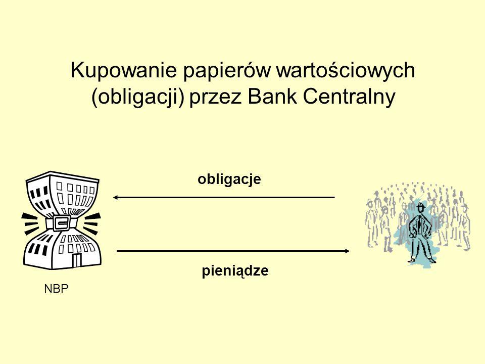 Kupowanie papierów wartościowych (obligacji) przez Bank Centralny