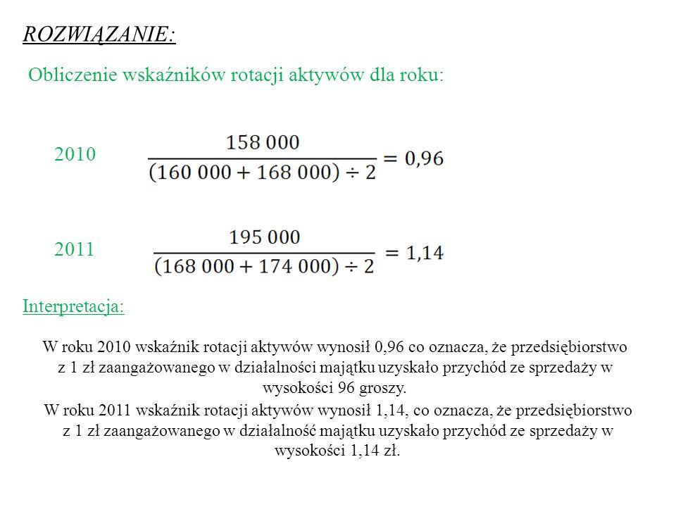 ROZWIĄZANIE: Obliczenie wskaźników rotacji aktywów dla roku: 2010 2011