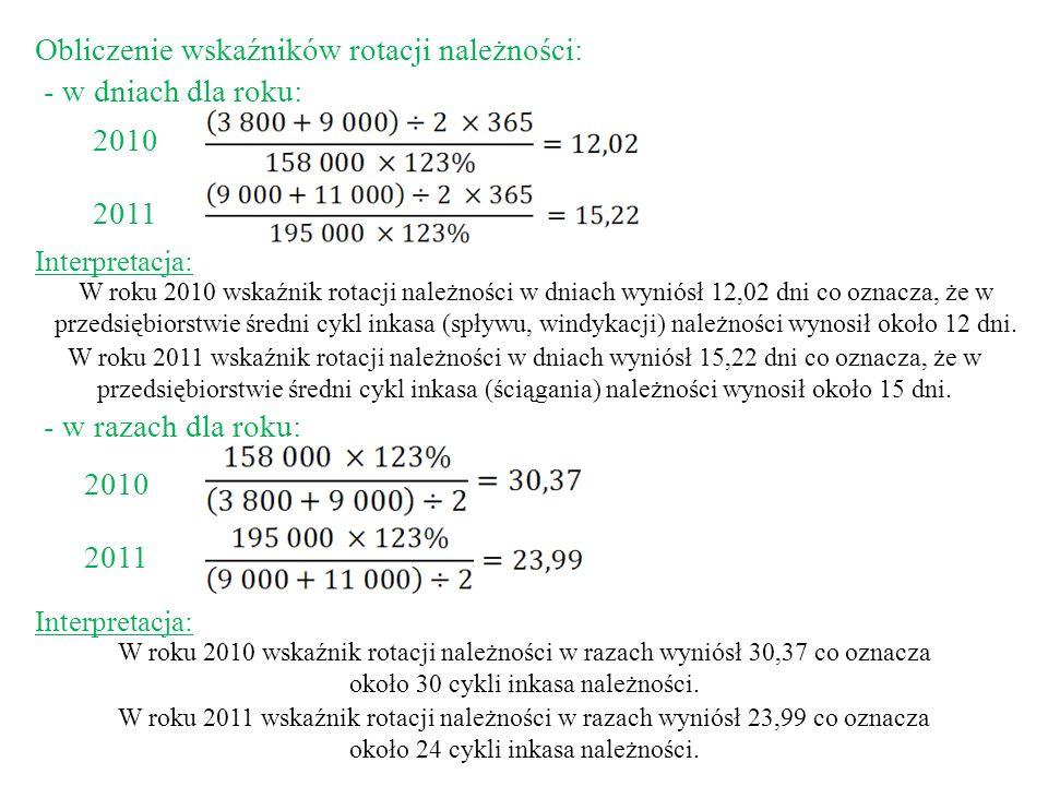 Obliczenie wskaźników rotacji należności: w dniach dla roku:
