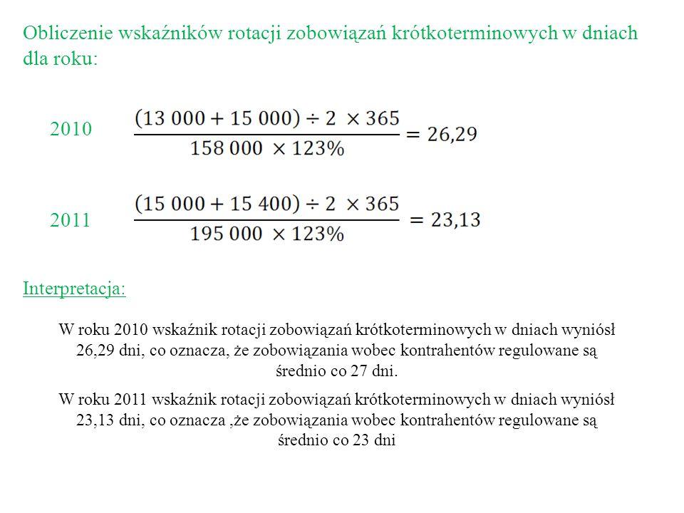 Obliczenie wskaźników rotacji zobowiązań krótkoterminowych w dniach dla roku: