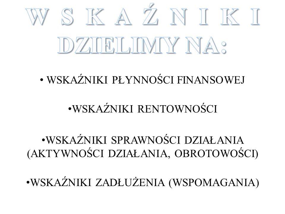 W S K A Ź N I K I DZIELIMY NA: