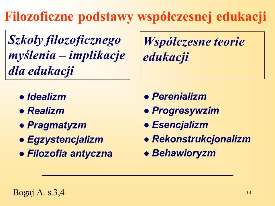 Filozoficzne podstawy współczesnej edukacji