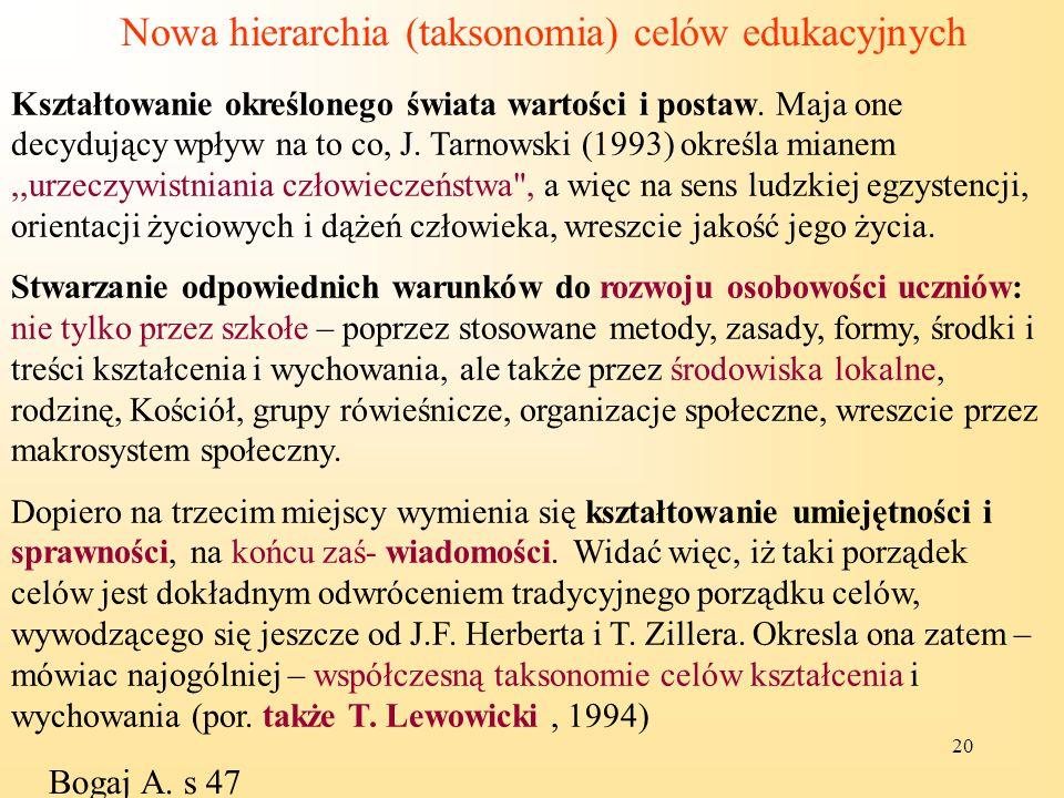 Nowa hierarchia (taksonomia) celów edukacyjnych