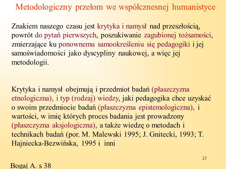Metodologiczny przełom we współcznesnej humanistyce