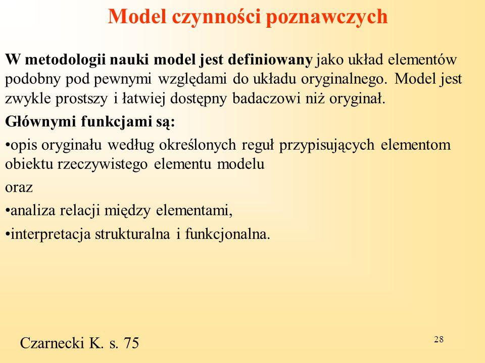 Model czynności poznawczych