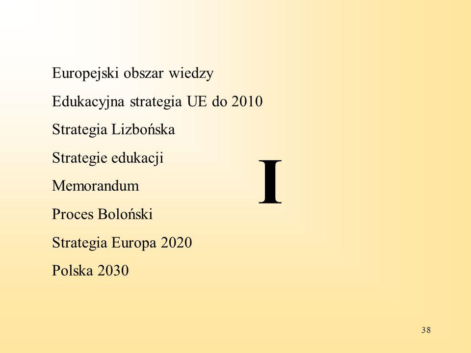 I Europejski obszar wiedzy Edukacyjna strategia UE do 2010