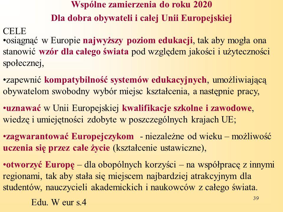 Wspólne zamierzenia do roku 2020
