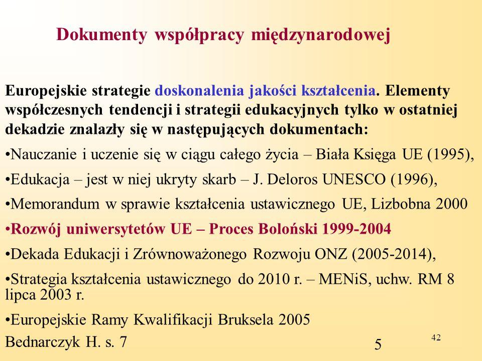 Dokumenty współpracy międzynarodowej