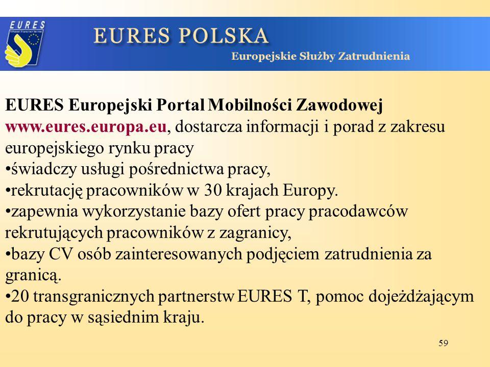 EURES Europejski Portal Mobilności Zawodowej www. eures. europa
