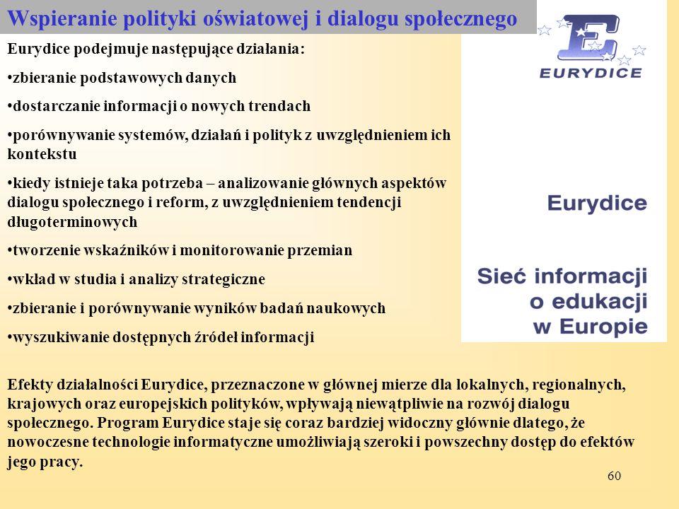 Wspieranie polityki oświatowej i dialogu społecznego