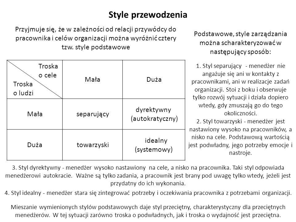 Style przewodzenia Przyjmuje się, że w zależności od relacji przywódcy do pracownika i celów organizacji można wyróżnić cztery tzw. style podstawowe.