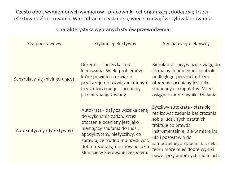 Charakterystyka wybranych stylów przewodzenia.
