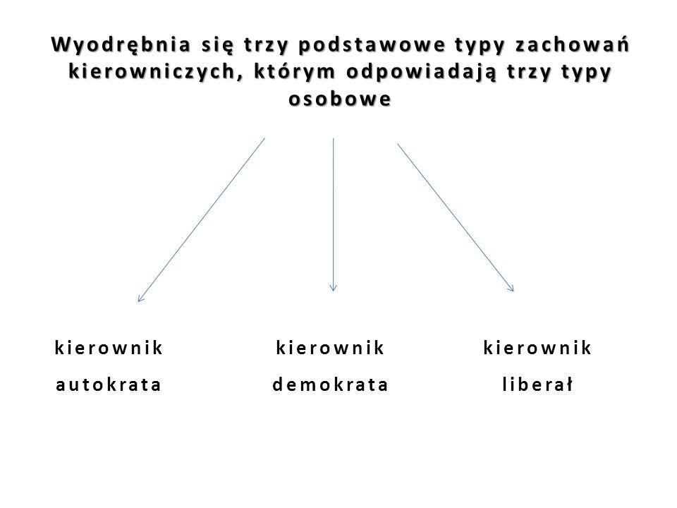 Wyodrębnia się trzy podstawowe typy zachowań kierowniczych, którym odpowiadają trzy typy osobowe