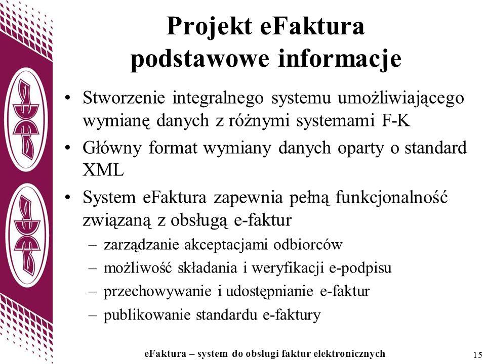 Projekt eFaktura podstawowe informacje
