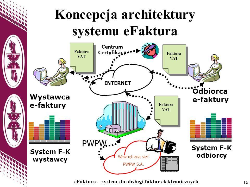 Koncepcja architektury systemu eFaktura