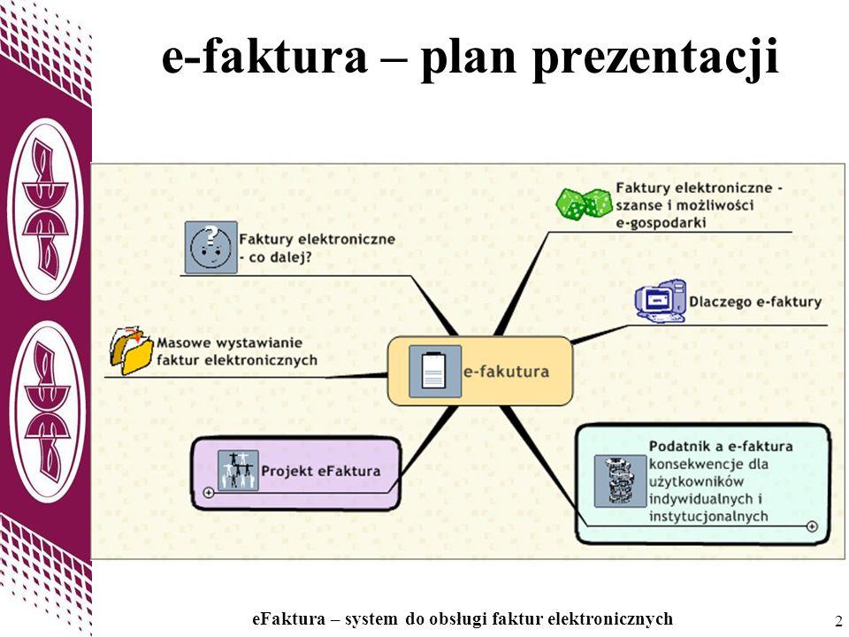 e-faktura – plan prezentacji