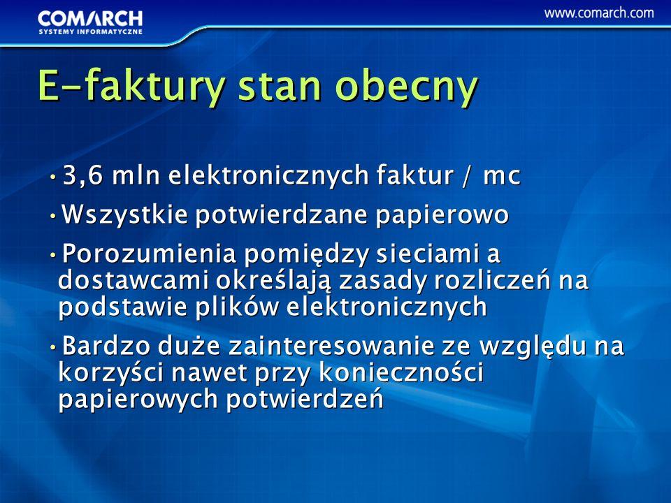 E-faktury stan obecny 3,6 mln elektronicznych faktur / mc