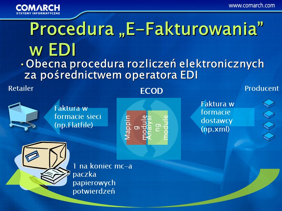 "Procedura ""E-Fakturowania w EDI"