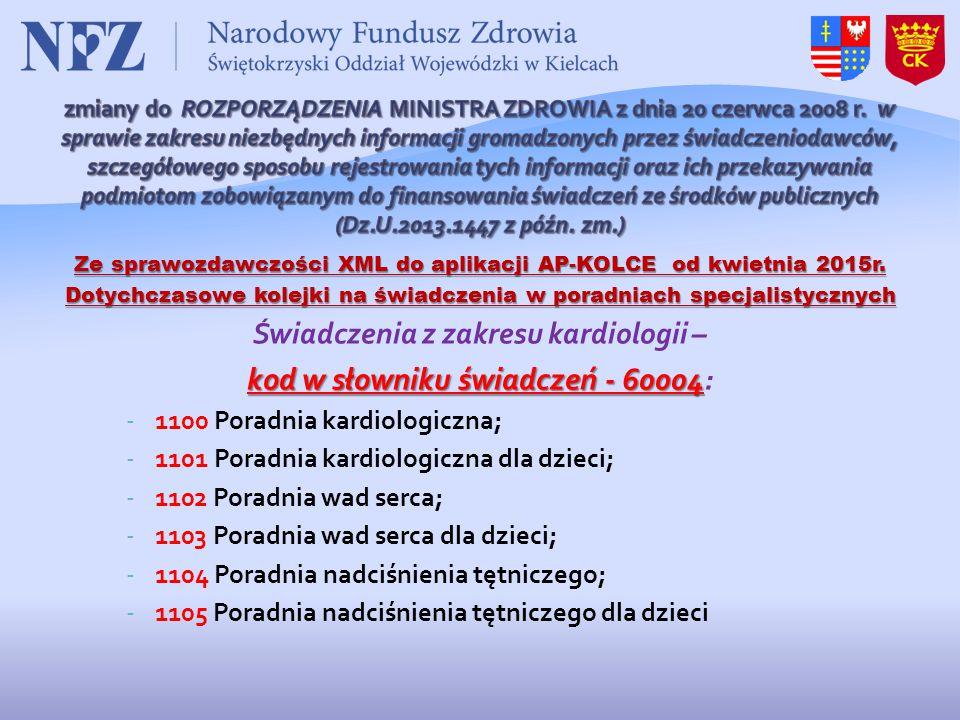 kod w słowniku świadczeń - 60004: