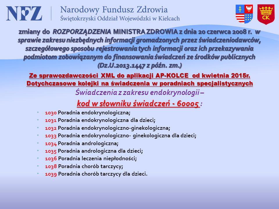 kod w słowniku świadczeń - 60005 :