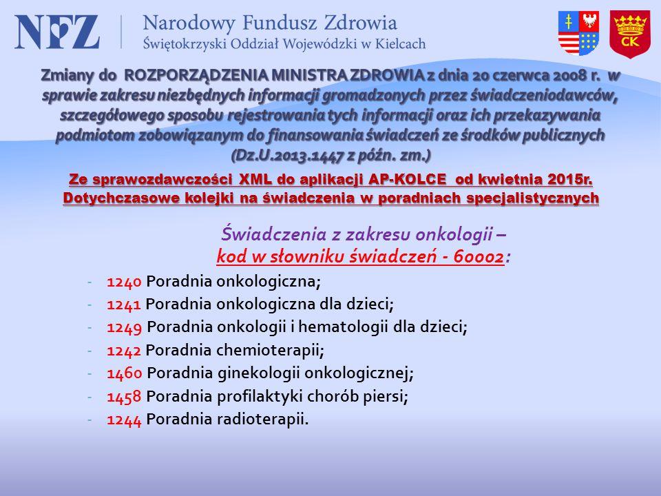 1240 Poradnia onkologiczna; 1241 Poradnia onkologiczna dla dzieci;