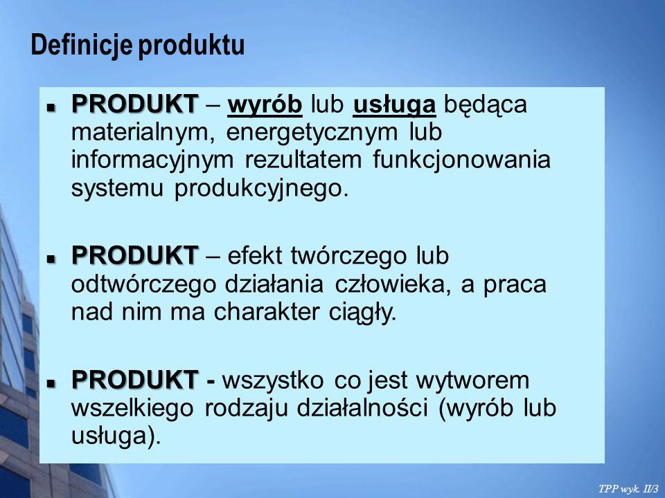 Definicje produktu PRODUKT – wyrób lub usługa będąca materialnym, energetycznym lub informacyjnym rezultatem funkcjonowania systemu produkcyjnego.