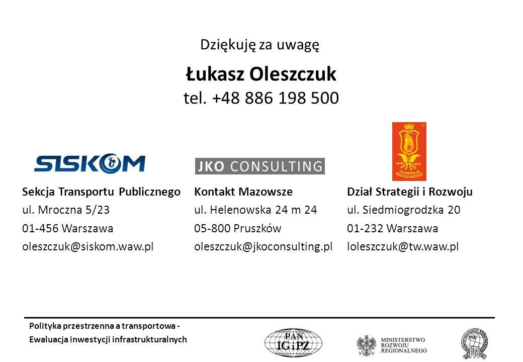 Łukasz Oleszczuk tel. +48 886 198 500 Dziękuję za uwagę