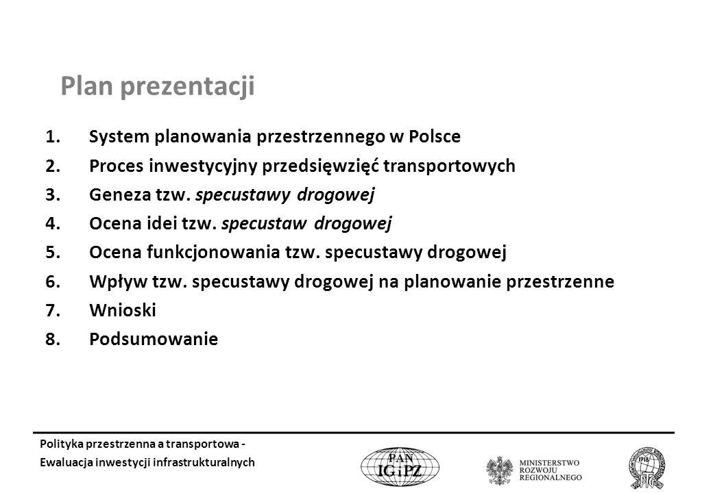 Plan prezentacji System planowania przestrzennego w Polsce