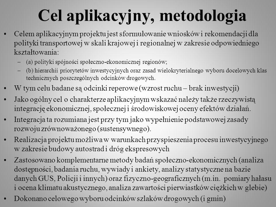Cel aplikacyjny, metodologia
