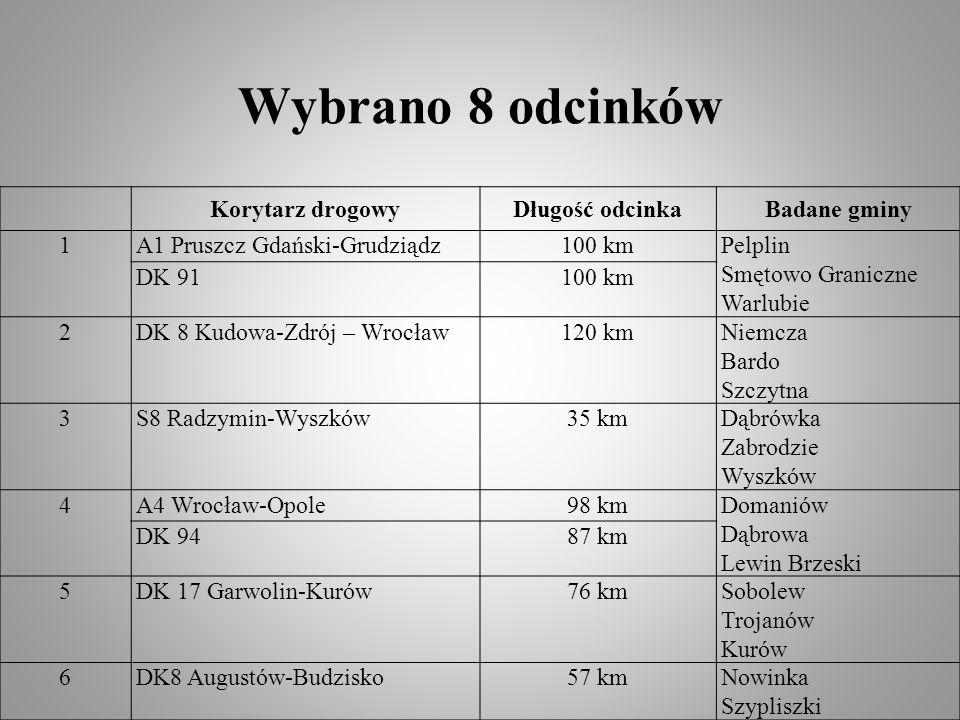 Wybrano 8 odcinków Korytarz drogowy Długość odcinka Badane gminy 1