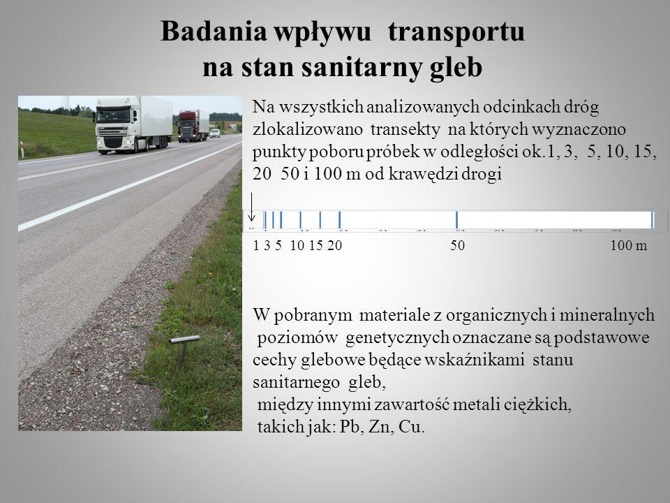 Badania wpływu transportu