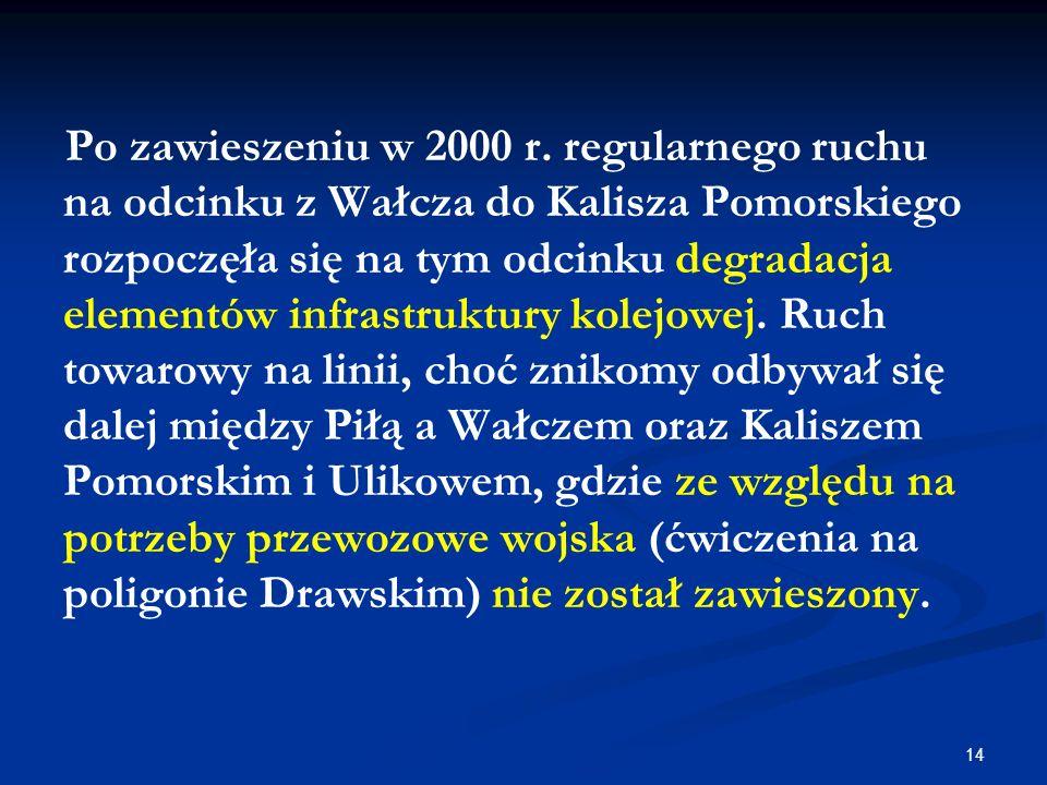 Po zawieszeniu w 2000 r.