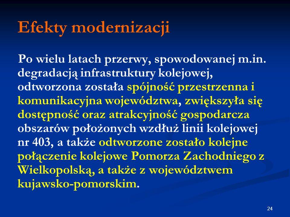 Efekty modernizacji