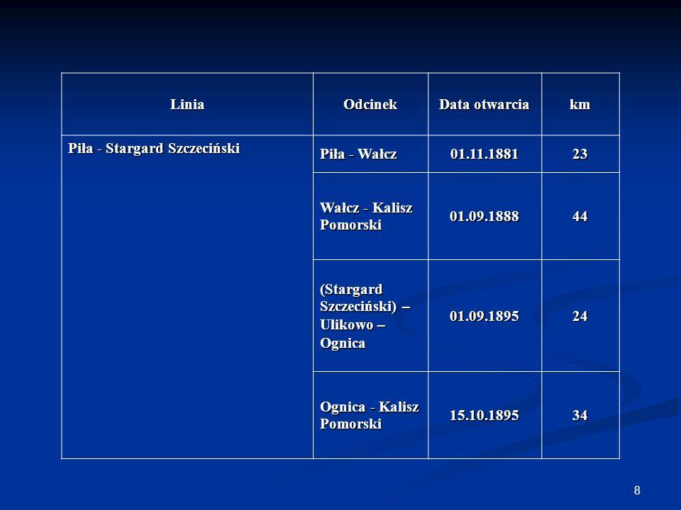 Linia Odcinek. Data otwarcia. km. Piła - Stargard Szczeciński. Piła - Wałcz. 01.11.1881. 23. Wałcz - Kalisz Pomorski.