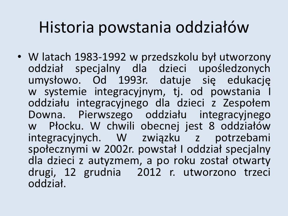 Historia powstania oddziałów