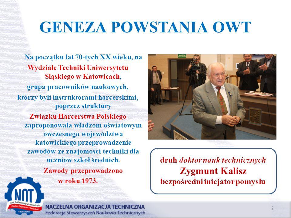 GENEZA POWSTANIA OWT Zygmunt Kalisz druh doktor nauk technicznych