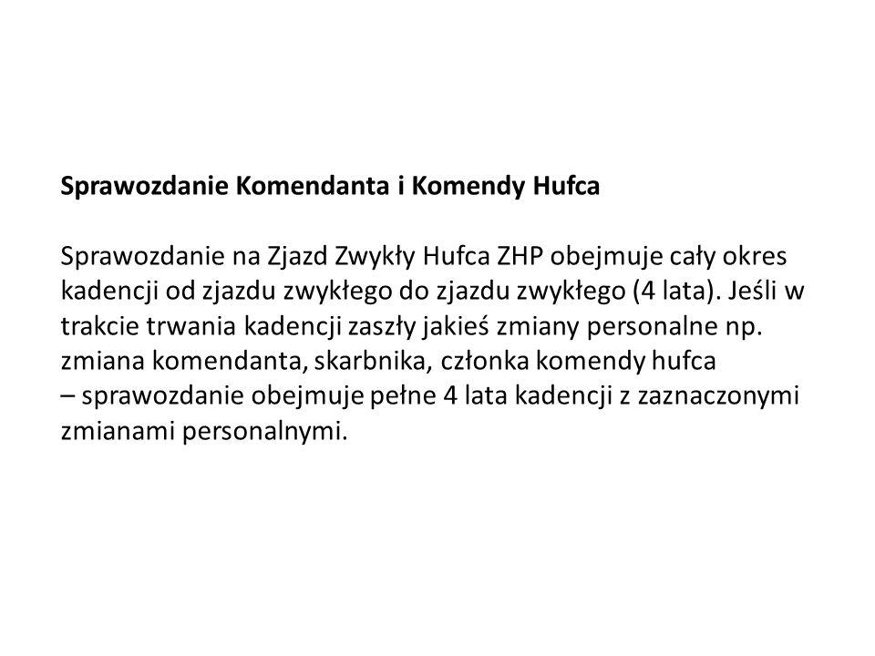 Sprawozdanie Komendanta i Komendy Hufca