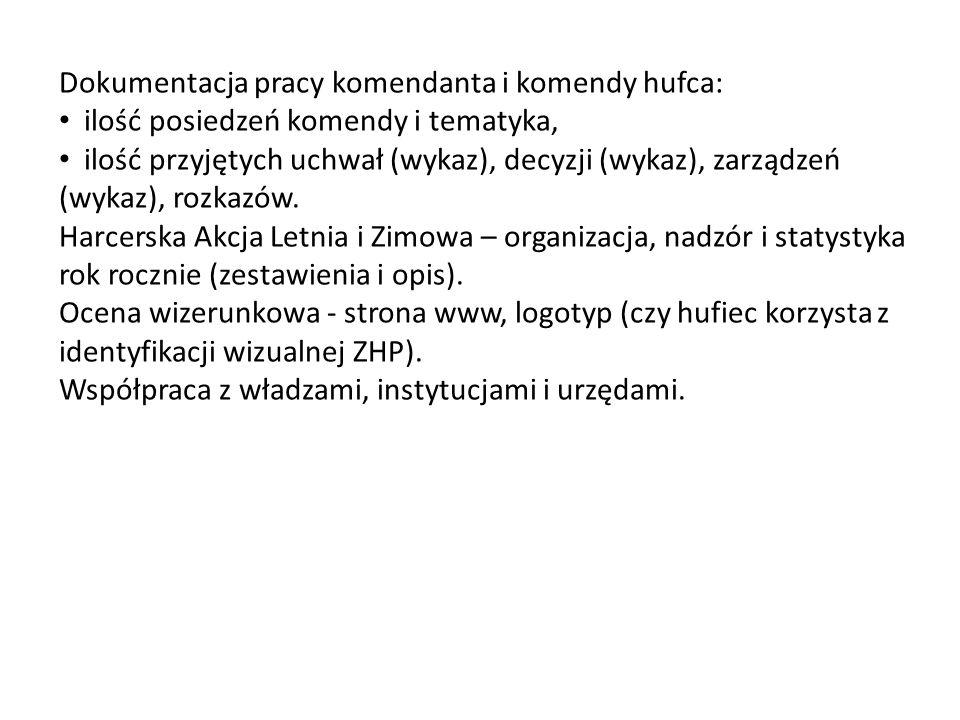 Dokumentacja pracy komendanta i komendy hufca: