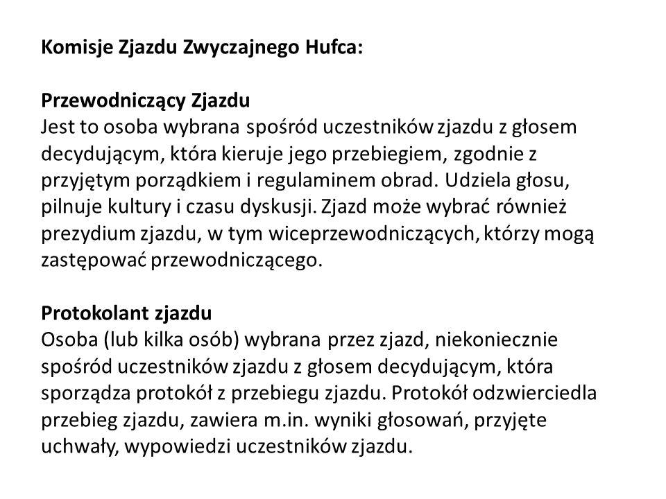 Komisje Zjazdu Zwyczajnego Hufca: