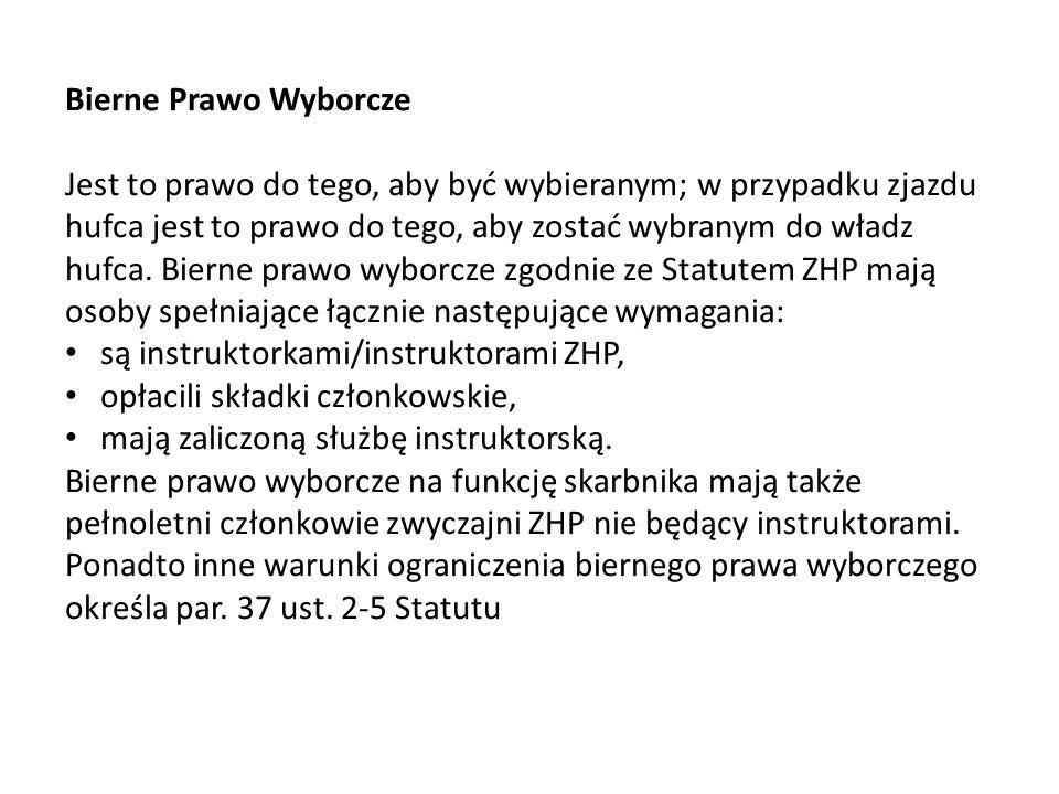 Bierne Prawo Wyborcze