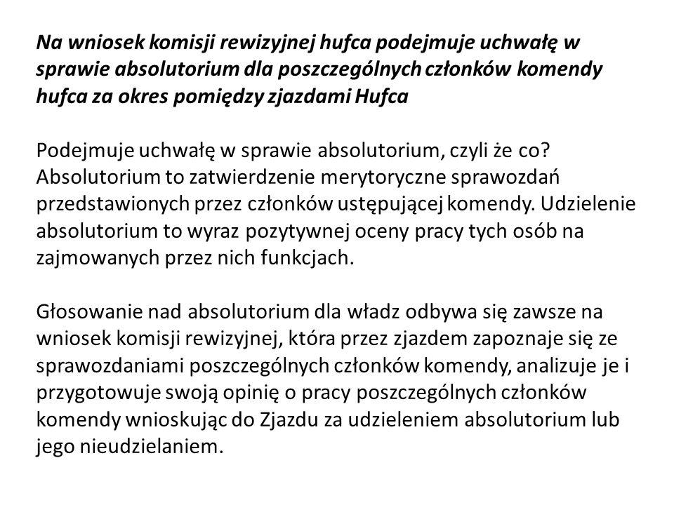 Na wniosek komisji rewizyjnej hufca podejmuje uchwałę w sprawie absolutorium dla poszczególnych członków komendy hufca za okres pomiędzy zjazdami Hufca