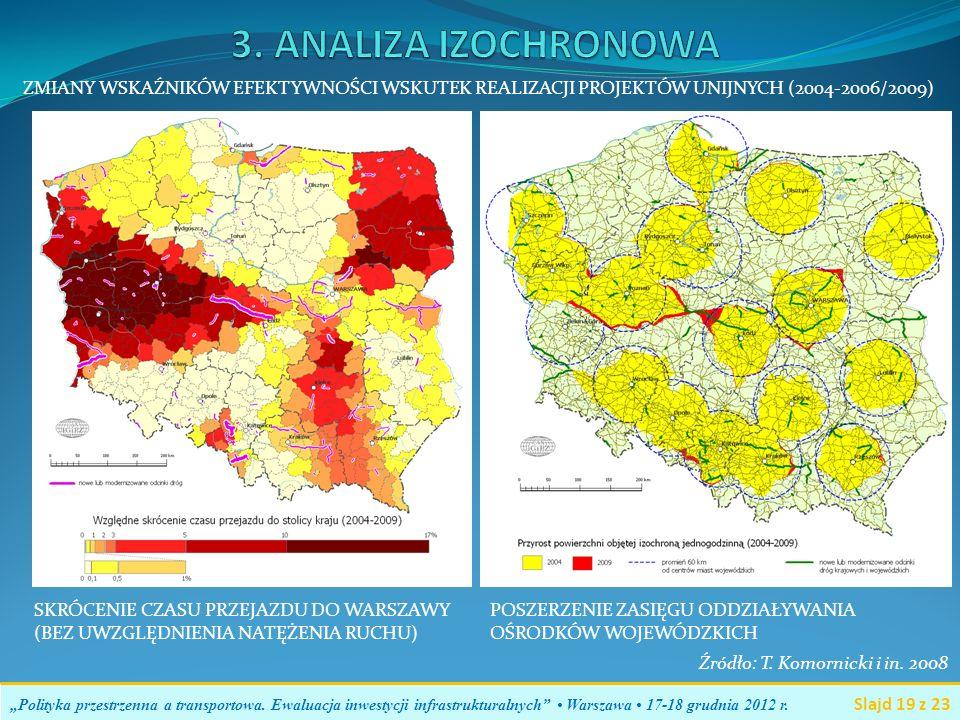 3. ANALIZA IZOCHRONOWAZMIANY WSKAŹNIKÓW EFEKTYWNOŚCI WSKUTEK REALIZACJI PROJEKTÓW UNIJNYCH (2004-2006/2009)