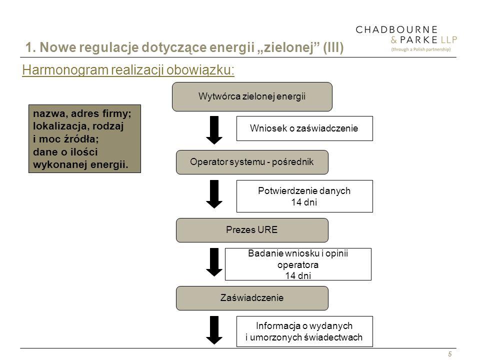 """1. Nowe regulacje dotyczące energii """"zielonej (III)"""