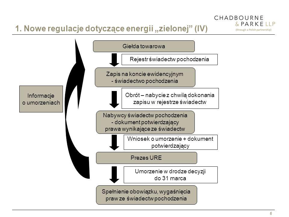 """1. Nowe regulacje dotyczące energii """"zielonej (IV)"""