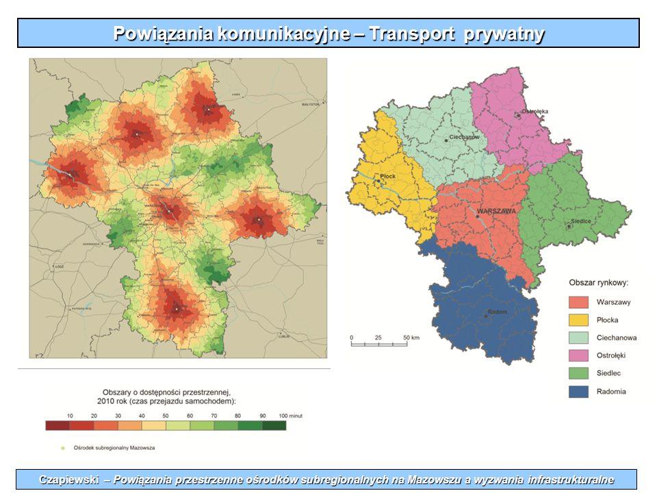 Powiązania komunikacyjne – Transport prywatny