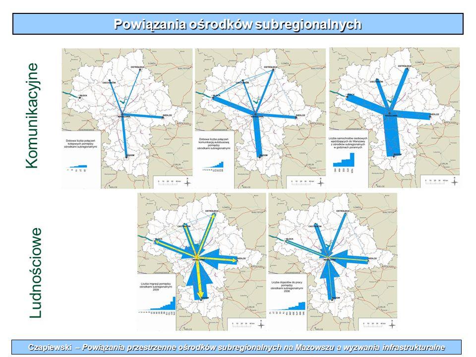Powiązania ośrodków subregionalnych