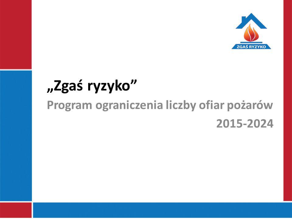Program ograniczenia liczby ofiar pożarów 2015-2024
