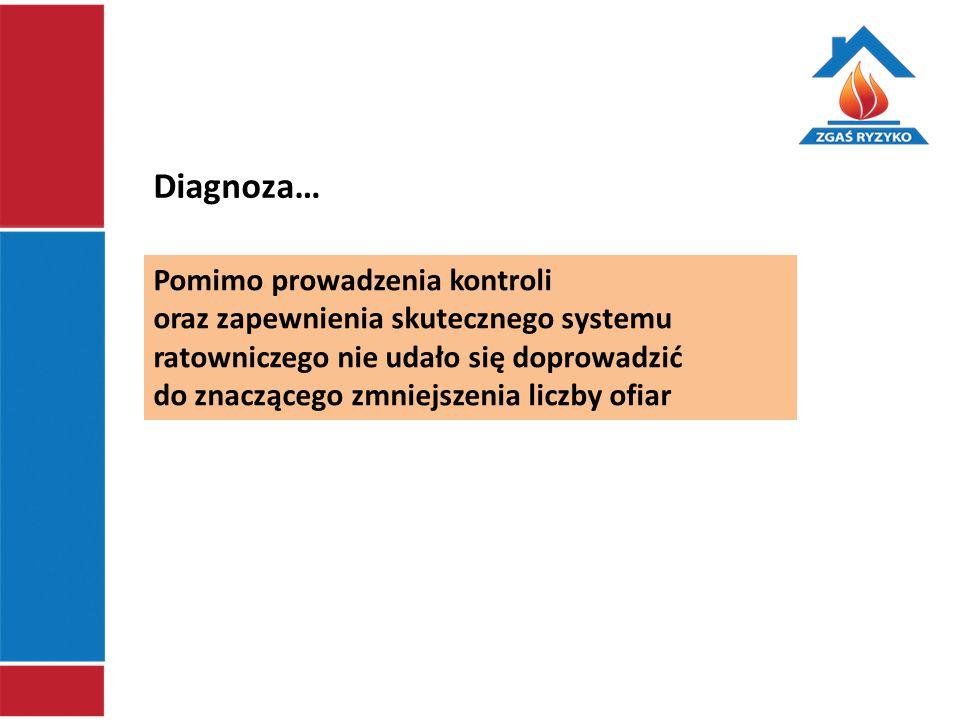 Diagnoza…