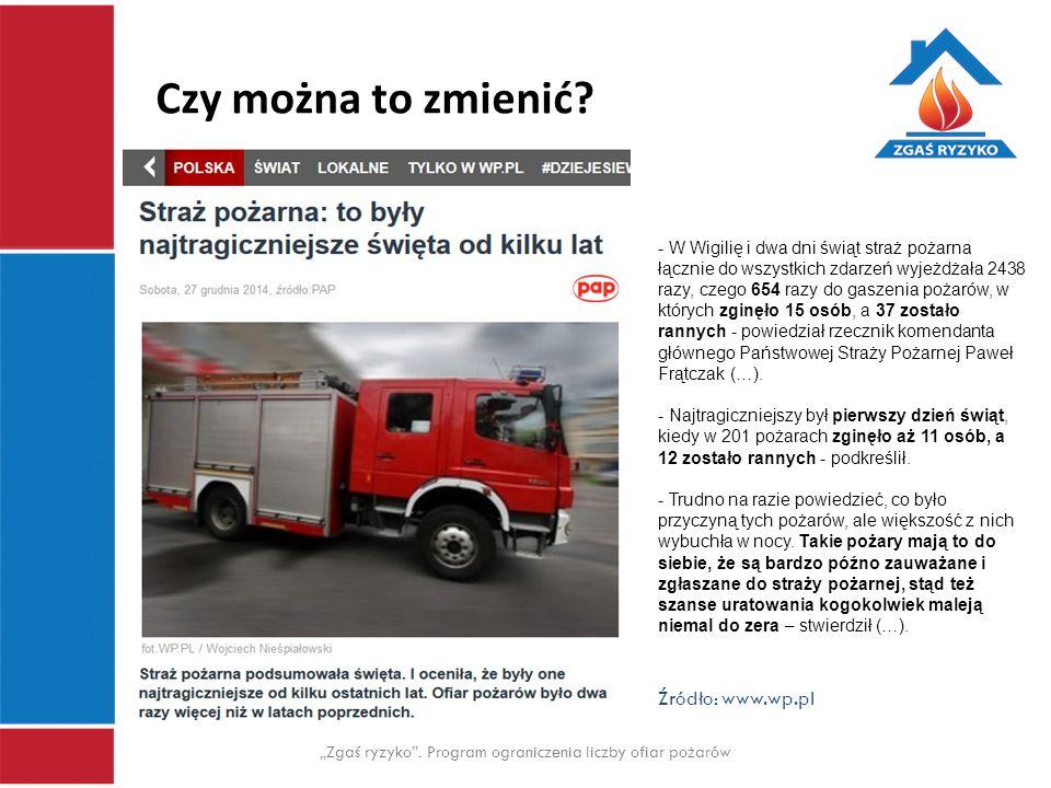 """""""Zgaś ryzyko . Program ograniczenia liczby ofiar pożarów"""