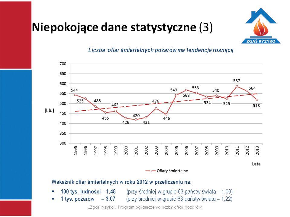 Niepokojące dane statystyczne (3)